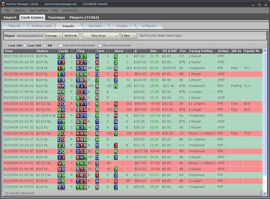 Le tracker : un outil d'aide à la décision quand on joue au Poker